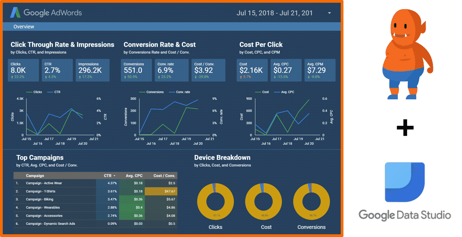 Marketing analytics live performance dashboard