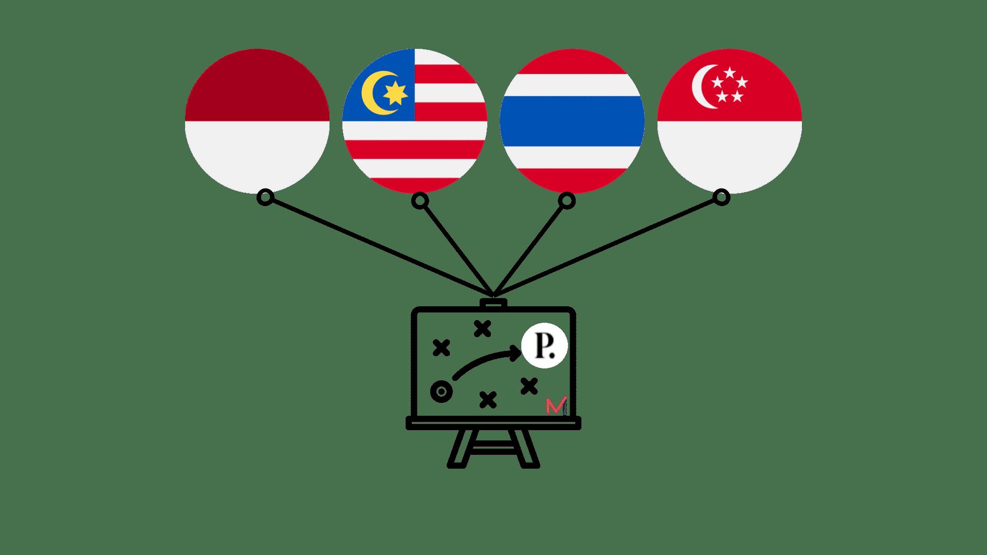 Pomelo countries