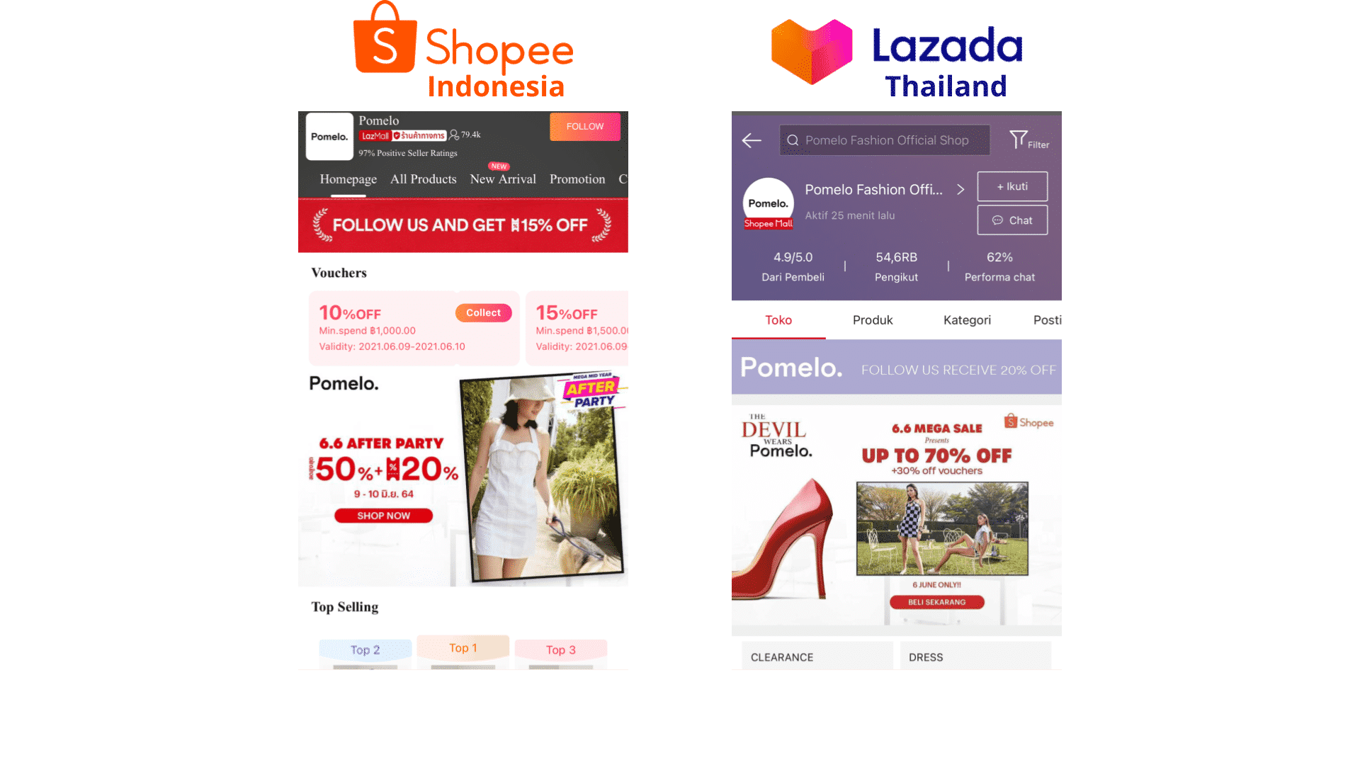 Pomelo marketplaces (1)